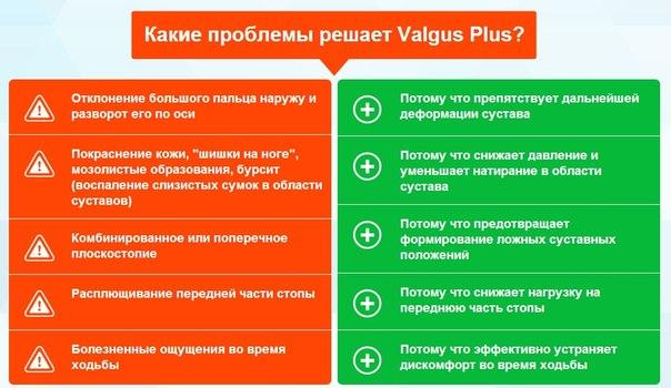 Вальгус Про конструктивные и функциональные особенности